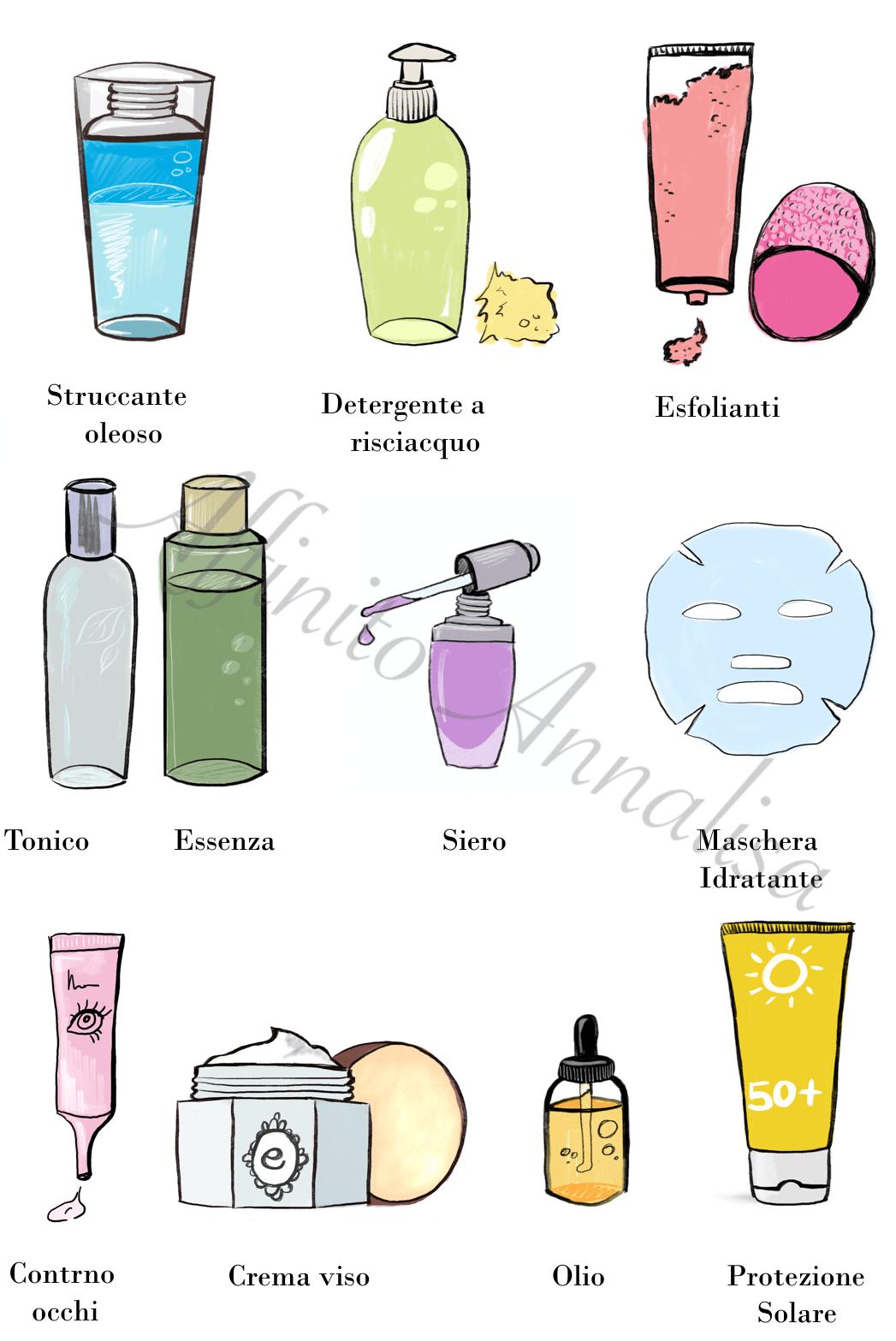 L'importanza della skin care