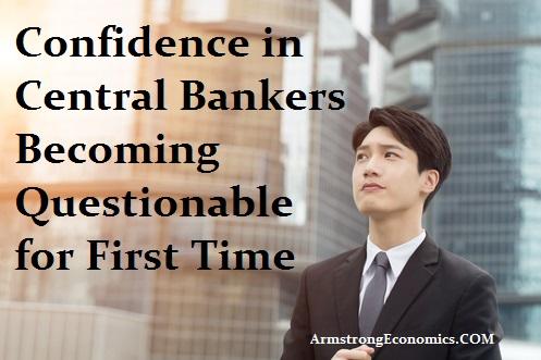 Central Bank Confidence-2