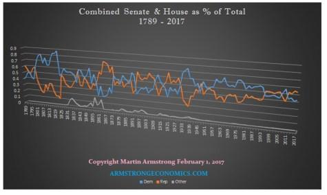 Senate-House Combined 2017