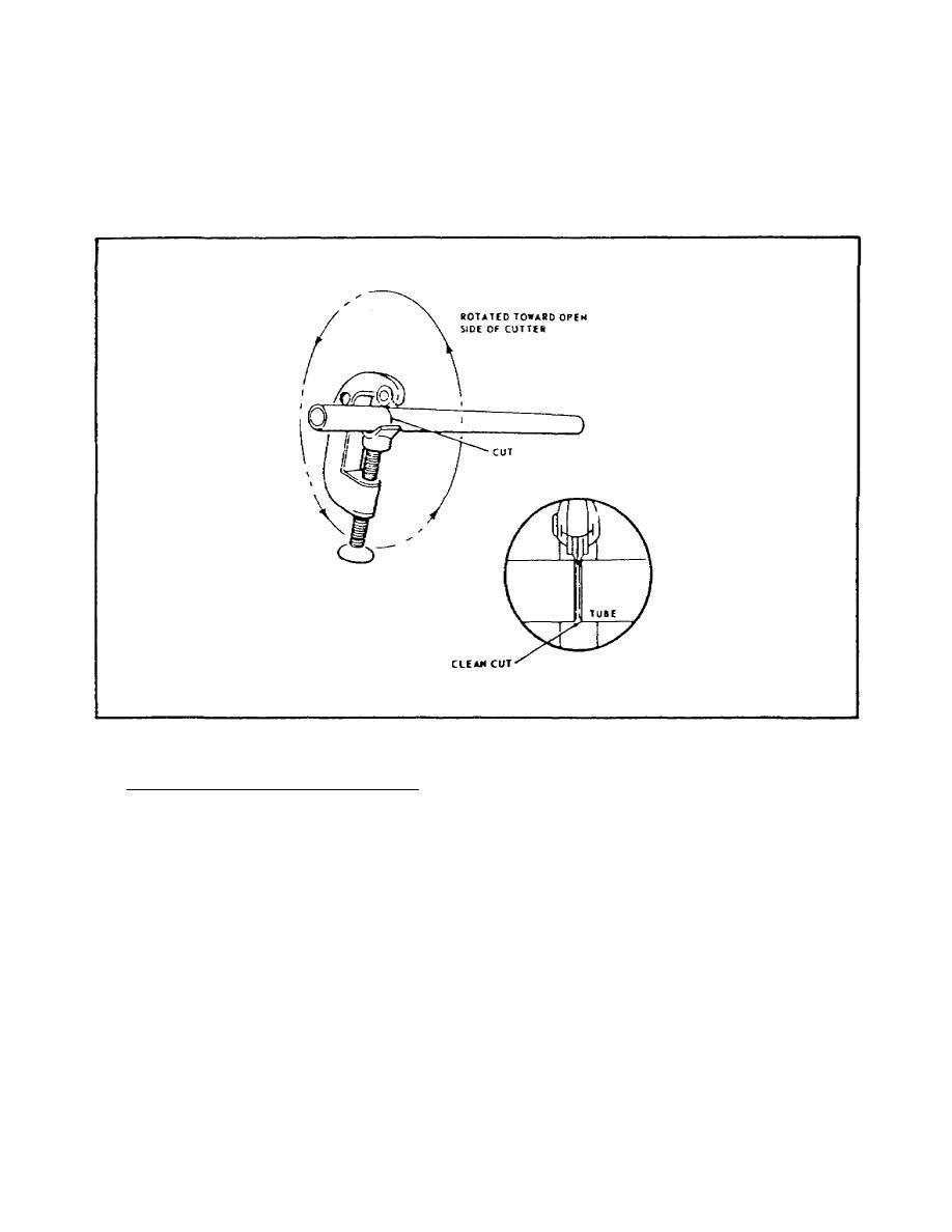 Figure 2-4. Standard Tube-Cutting Tool.