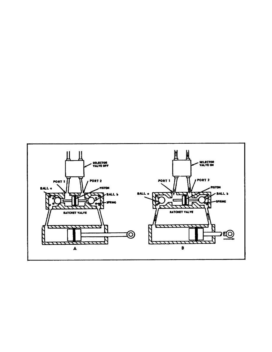 Figure 2-11. Typical Application of Ratchet Valve.