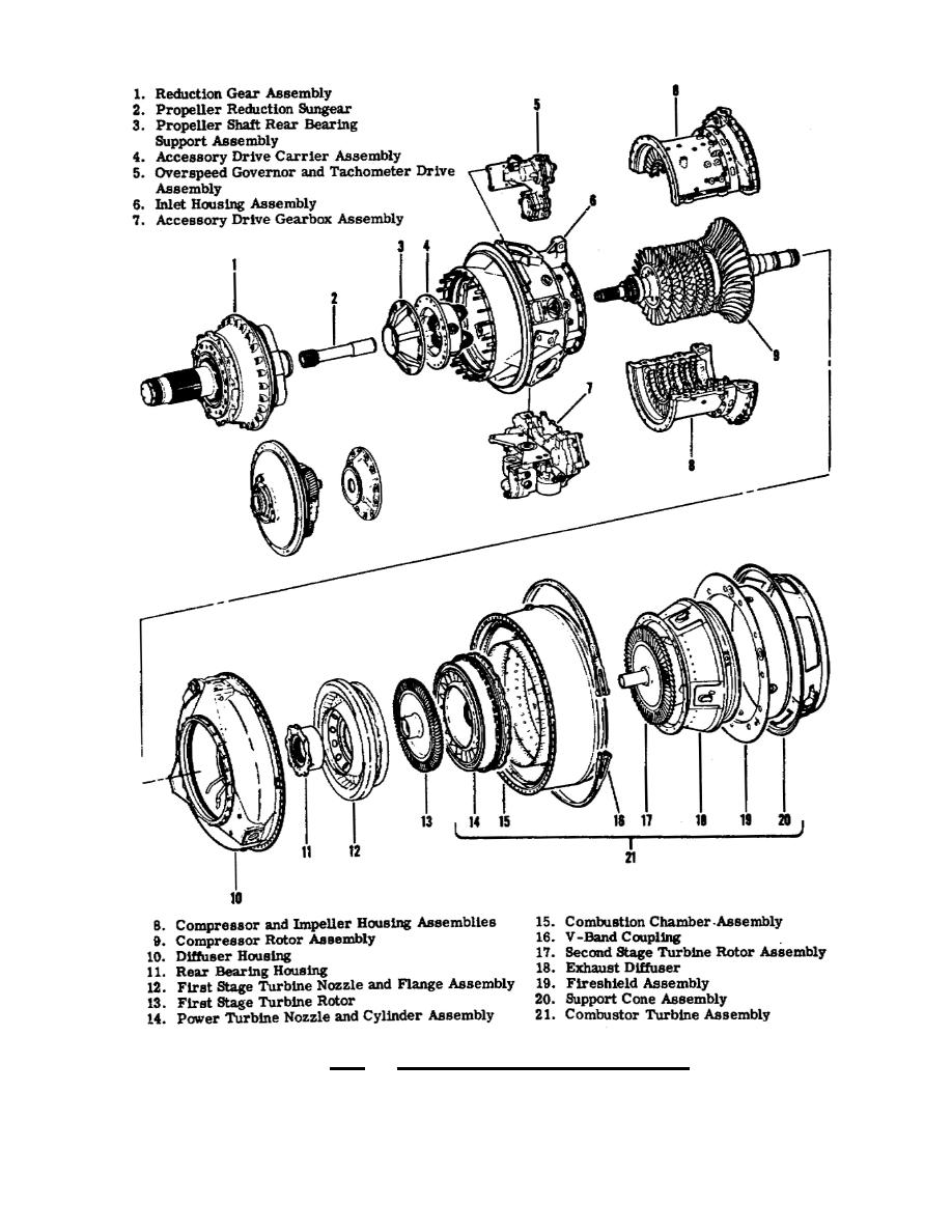 Figure 4.1. T53 Engine (Exploded View).