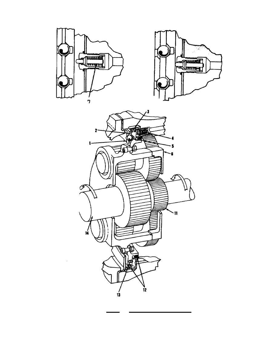 Figure 4.32. Torquemeter Diagram.