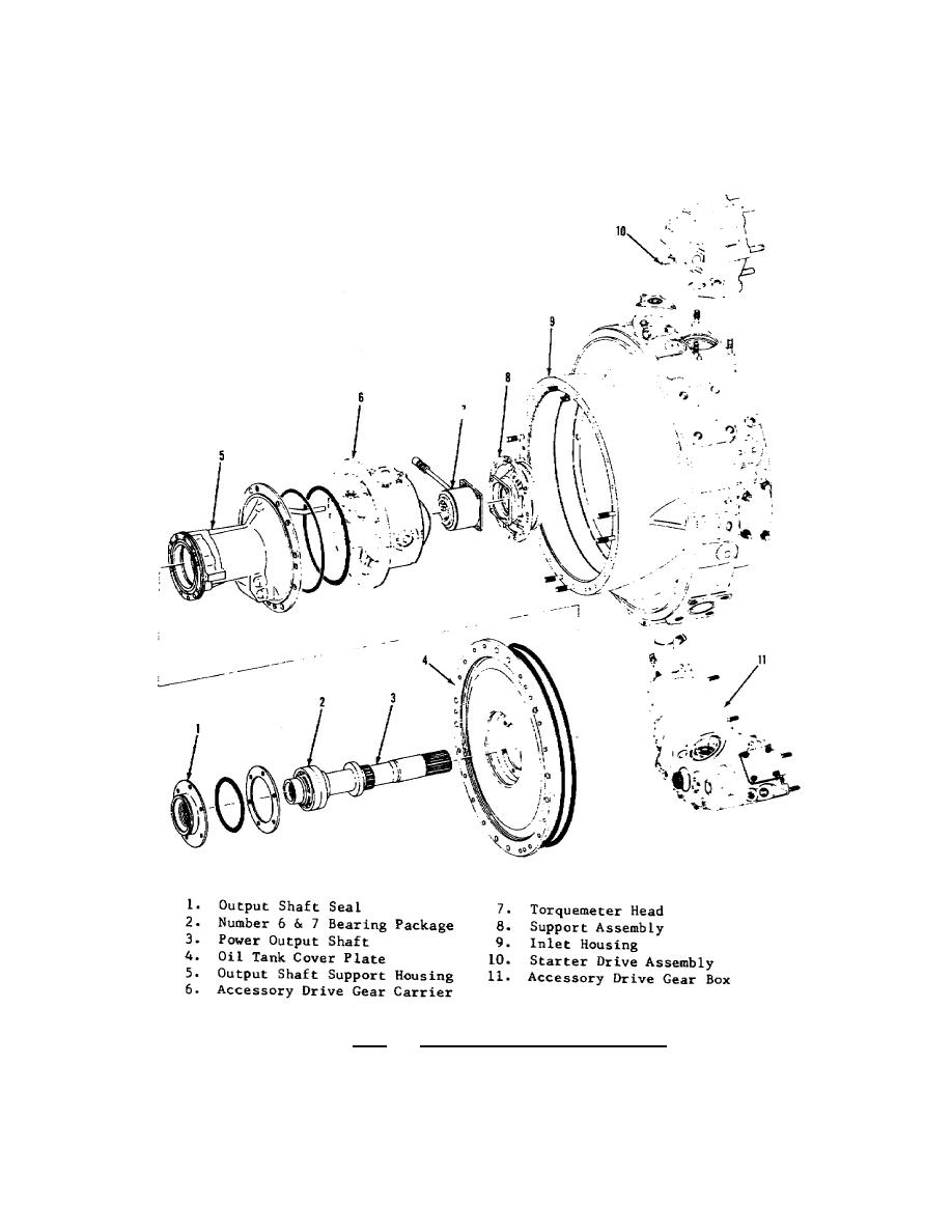 Figure 5.6. Inlet Housing Assembly.