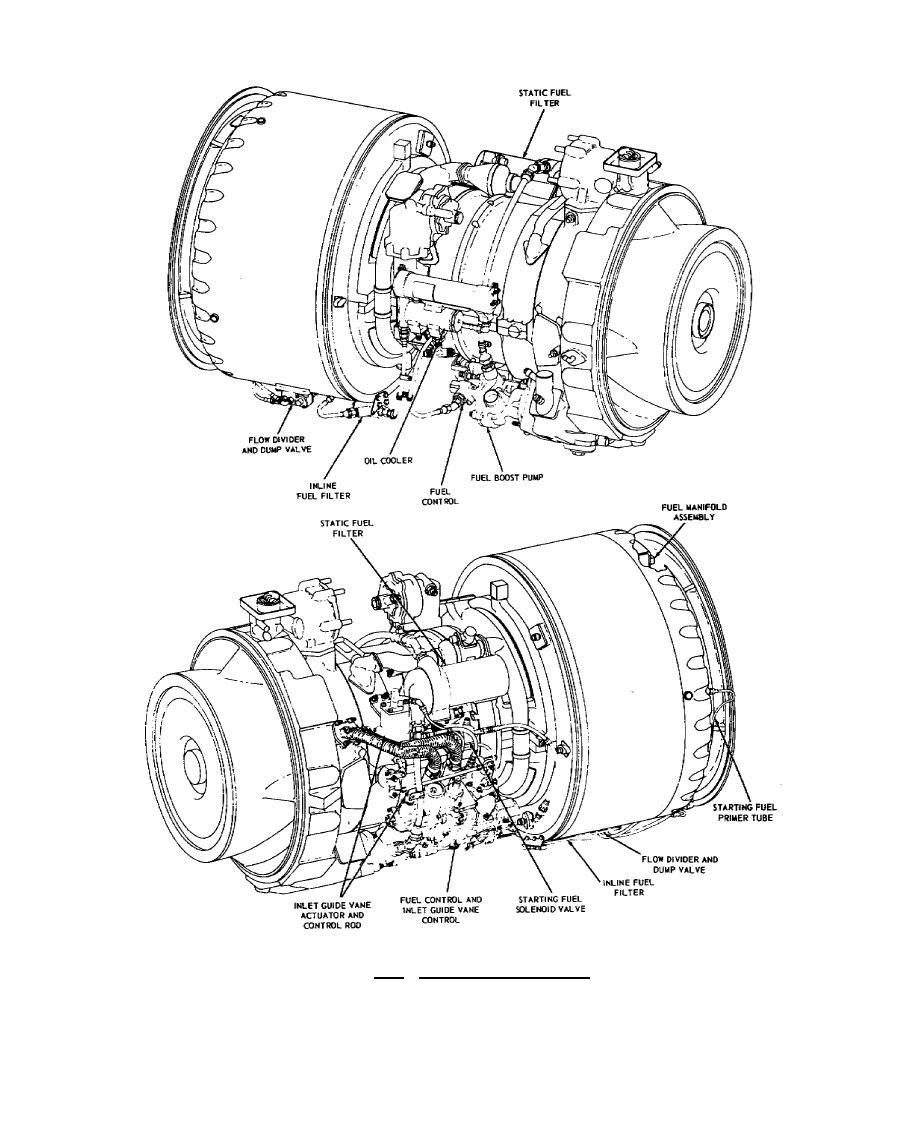Figure 5.12. T55-L-11A Fuel System.