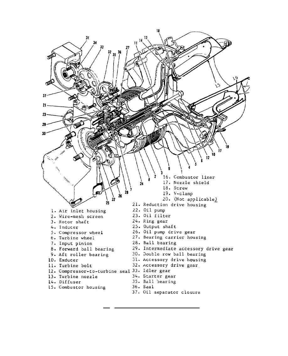 Figure 6.4. T62T-16A Cutaway Engine Assembly.