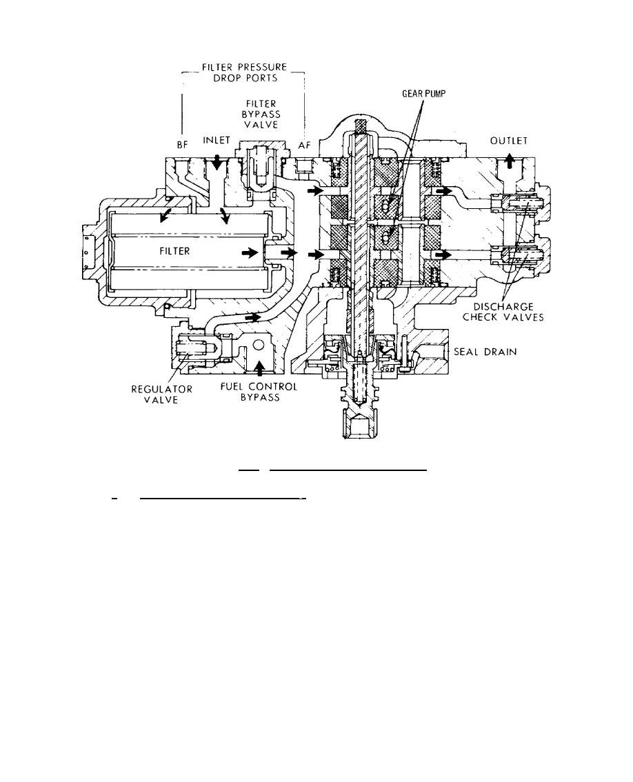 Figure 7.12. Fuel Pump and Filter Assembly.