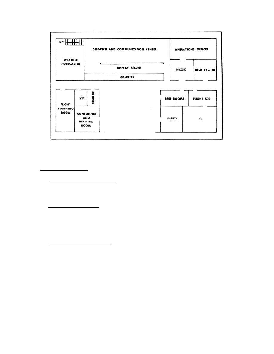 Figure 1-2. AAF Flight Operations Typical Floor Plan.