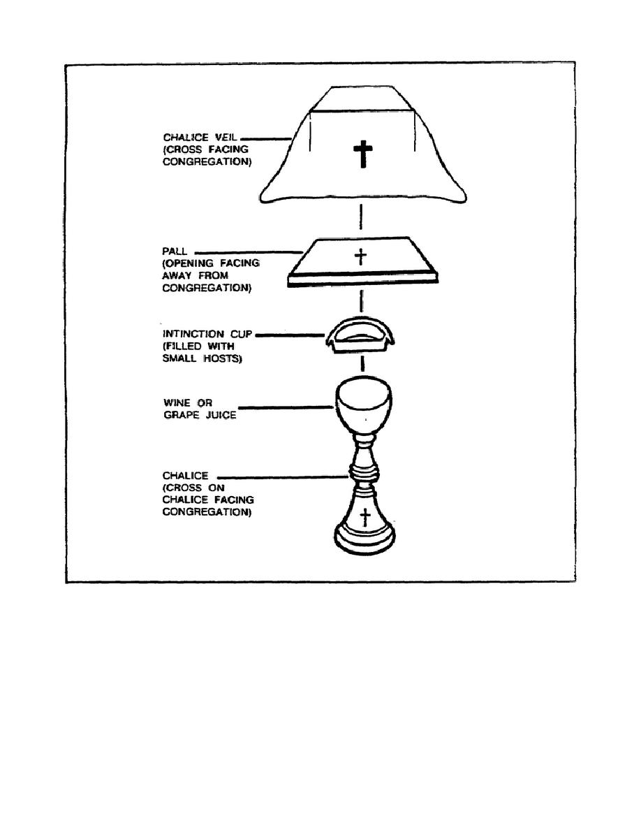 Figure 3-6. Chalice Assembly for Intinction Cup Communion