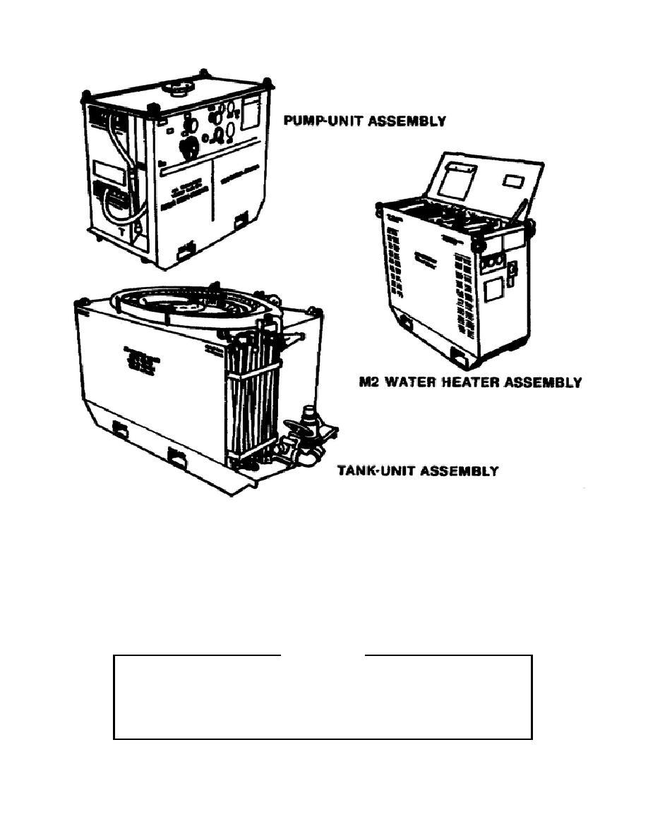 Figure 1. Three components of the M12A1 PDDA.