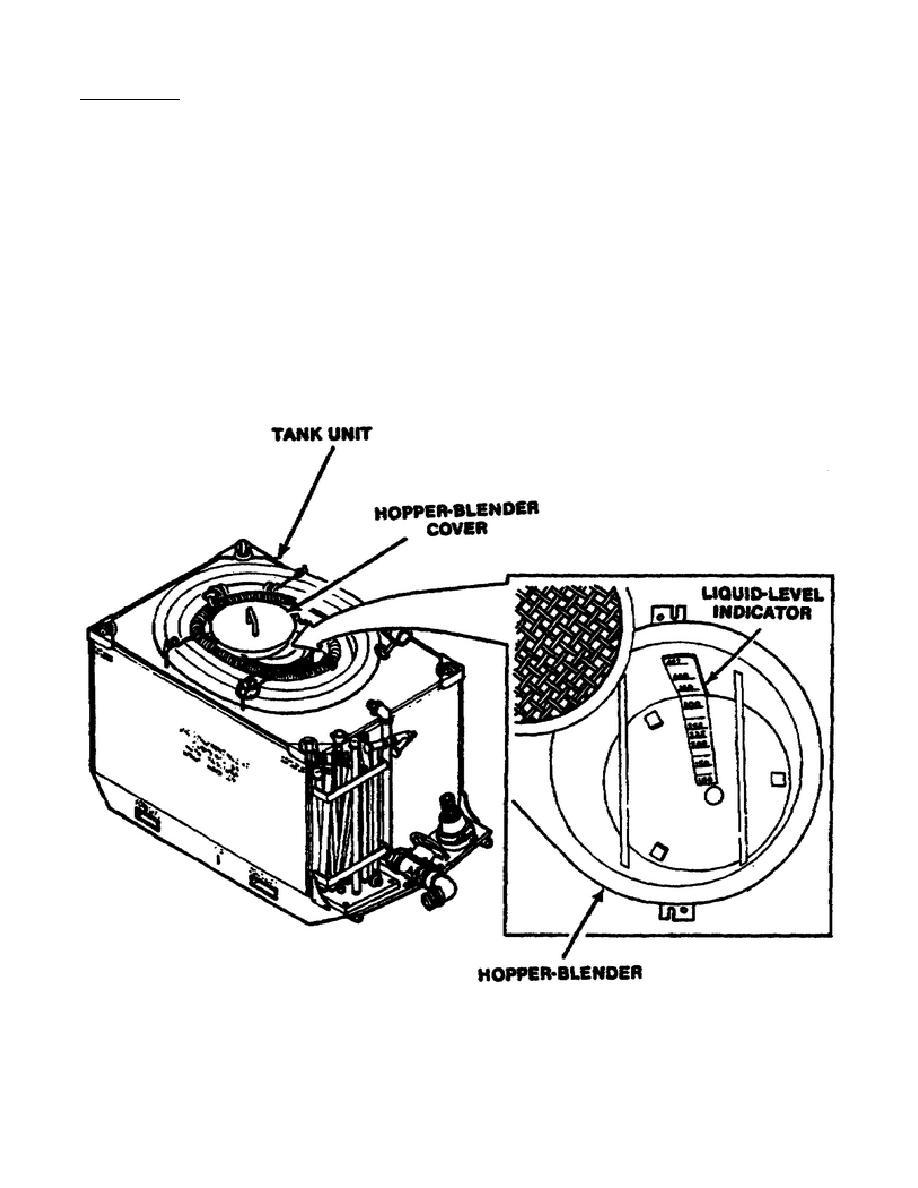 Figure 9. Hopper-blender assembly