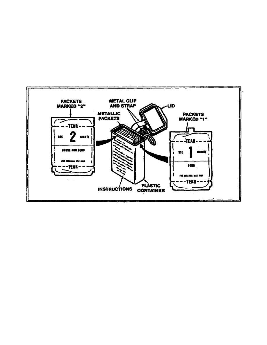 Figure 3-1. M258A1 Skin Decontamination Kit