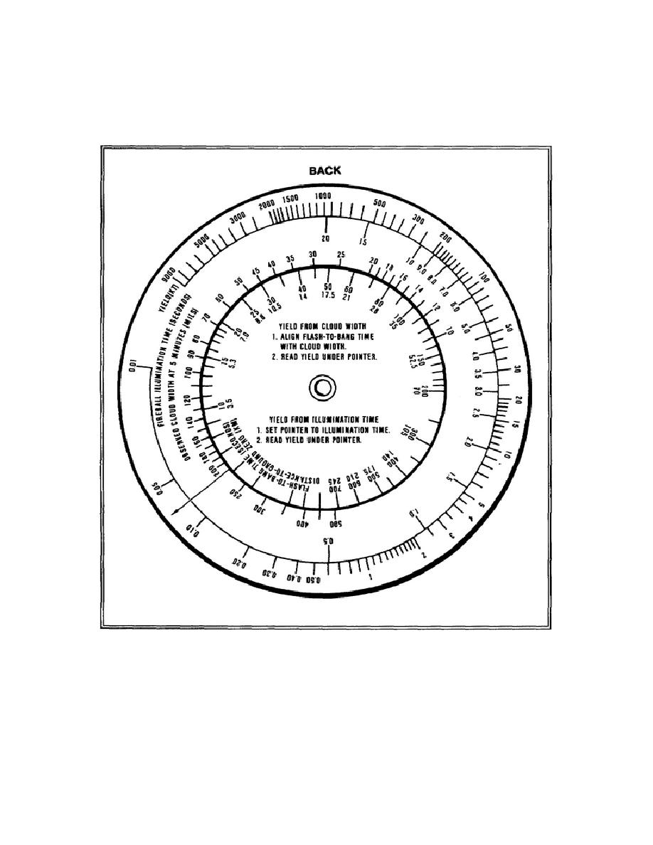 Figure 2-7. M4A1 Nuclear Yield Calculator, Back