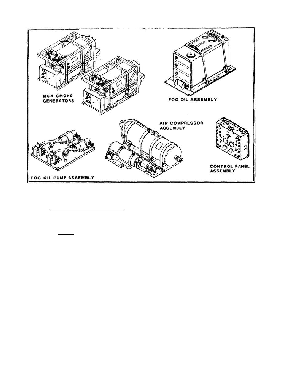Figure 1-1. Components of the M157 Smoke Generator Set
