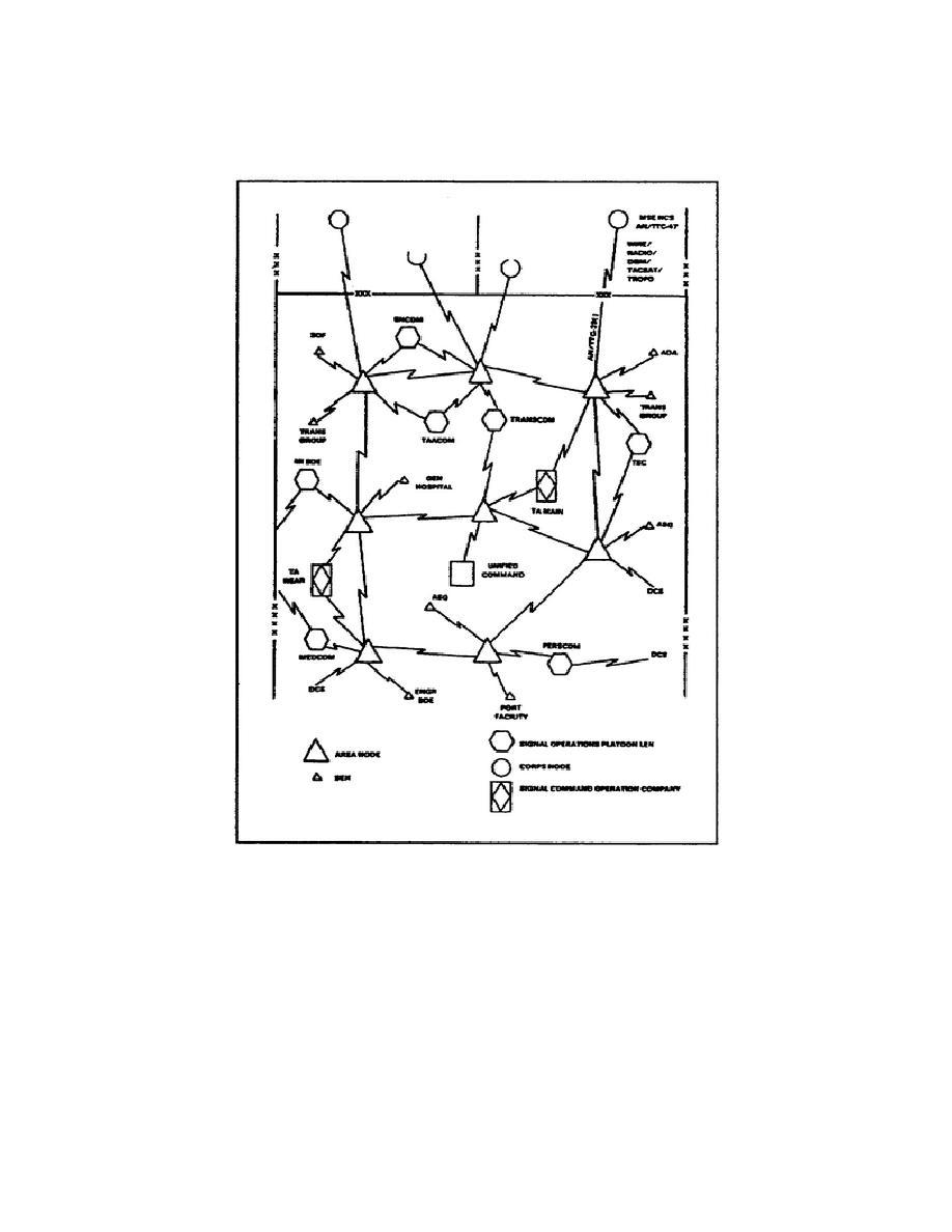Figure 1-44. Theater area network