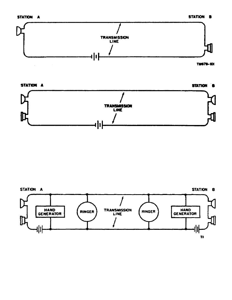 hight resolution of simple telephone circuit