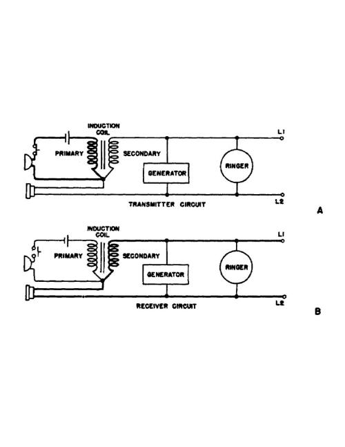 small resolution of other the secondary winding delivers the electrical energy to the circuit the induction coil separates the circuit of the