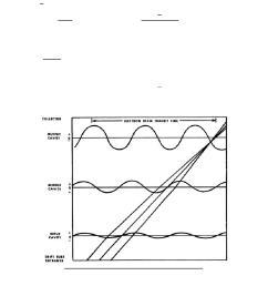 electron beam diagram [ 918 x 1188 Pixel ]