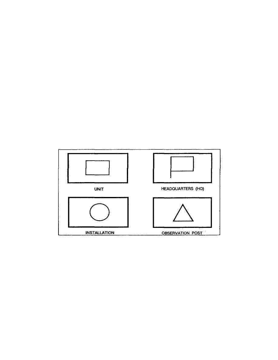 Figure 1-3. Basic and interservice symbols