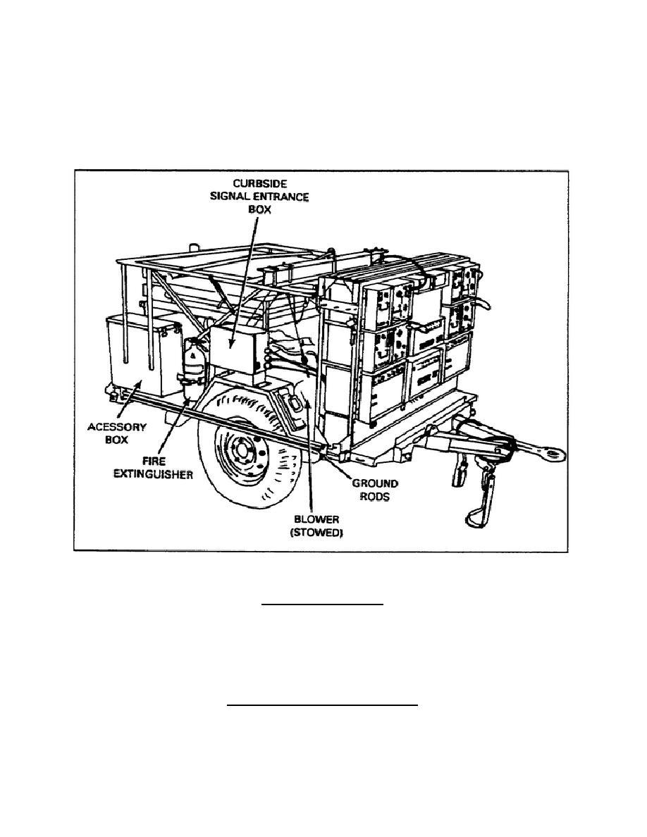 Figure 1-25. Radio terminal set AN/MRC-115