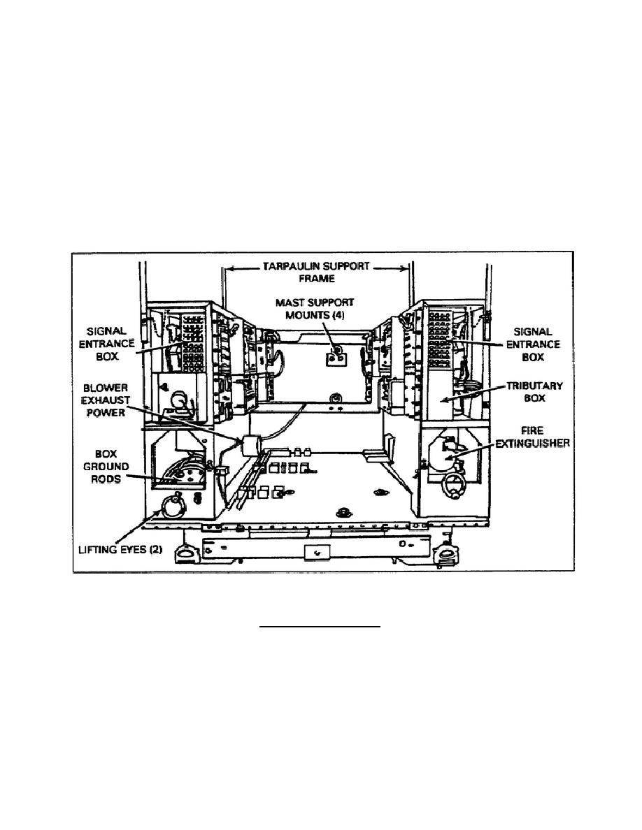 Radio terminal AN/MRC-127