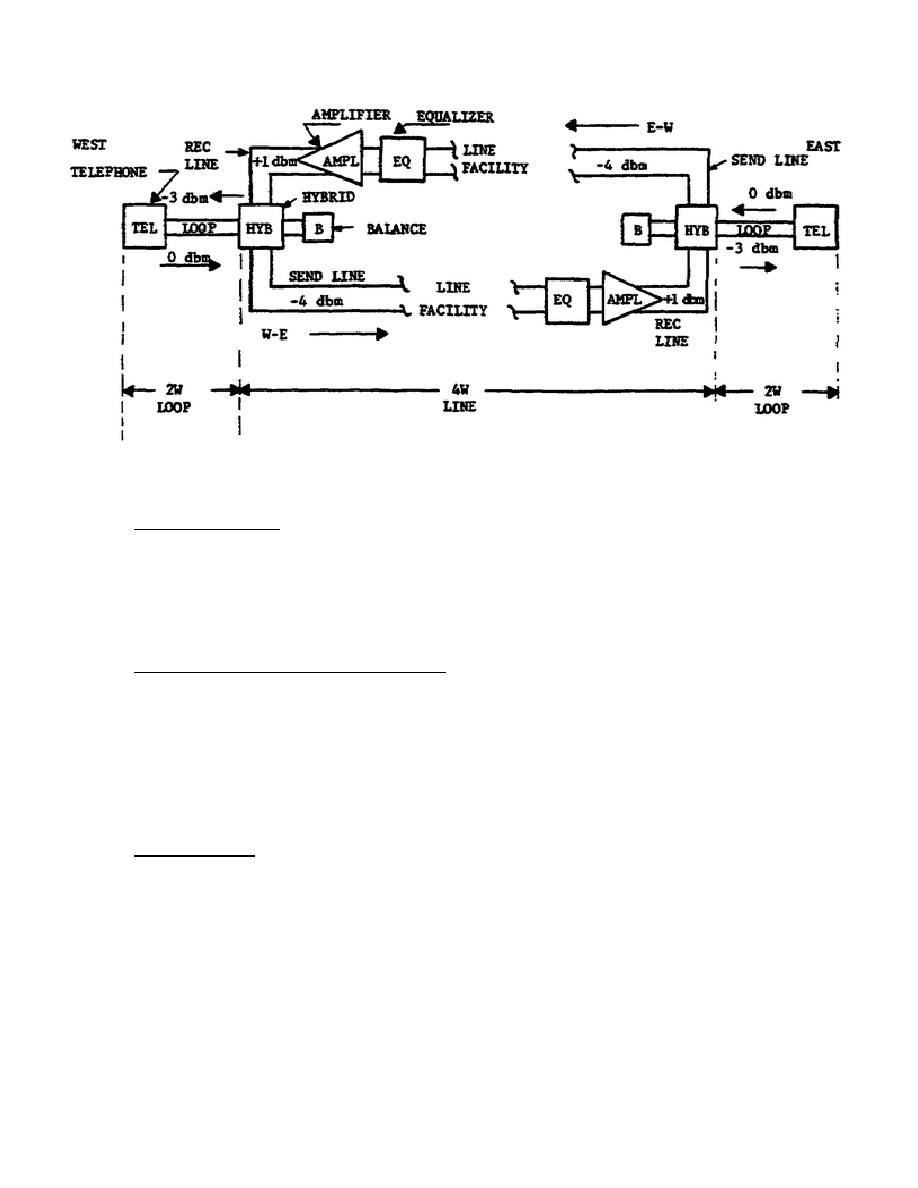 hight resolution of 2w 4w telephone communication system block diagram