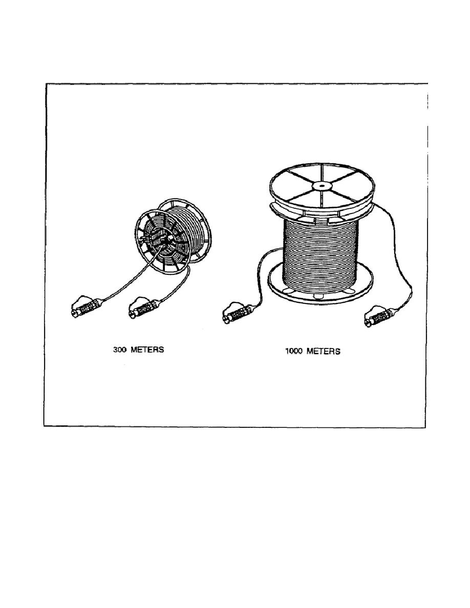 Figure 1-12. Fiber optic cable assembly CX-13295/G.