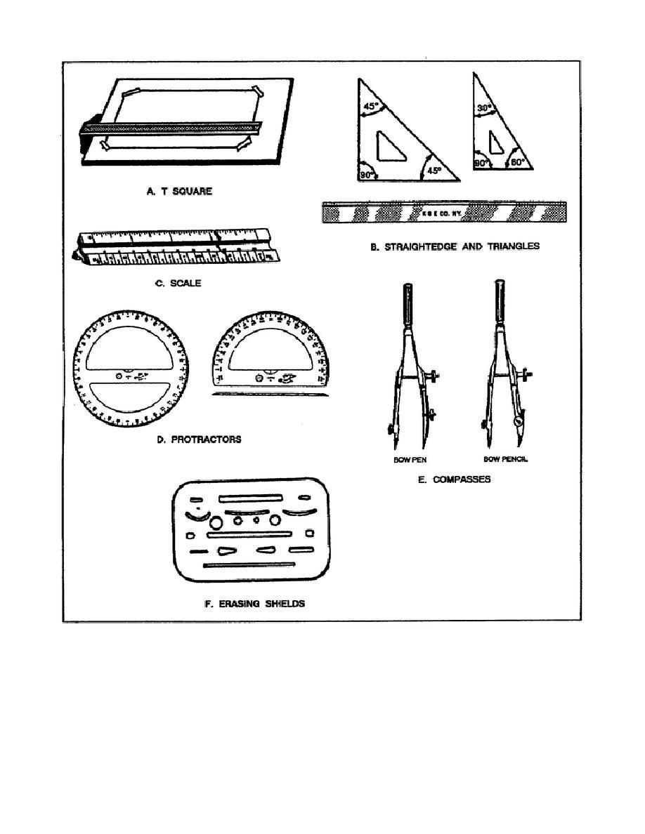 Figure 1-8. Basic drawing tools