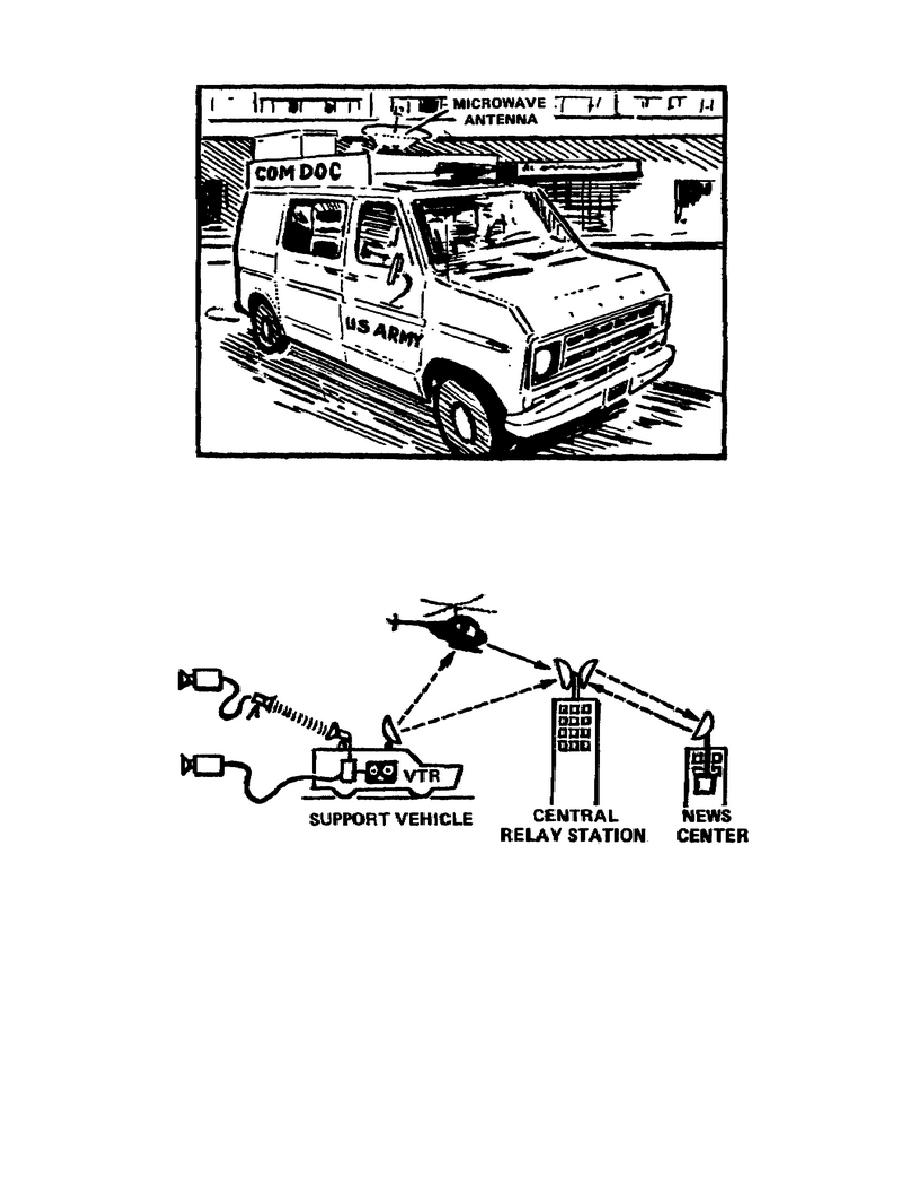 Figure 1-5. Exterior of EFP mobile unit
