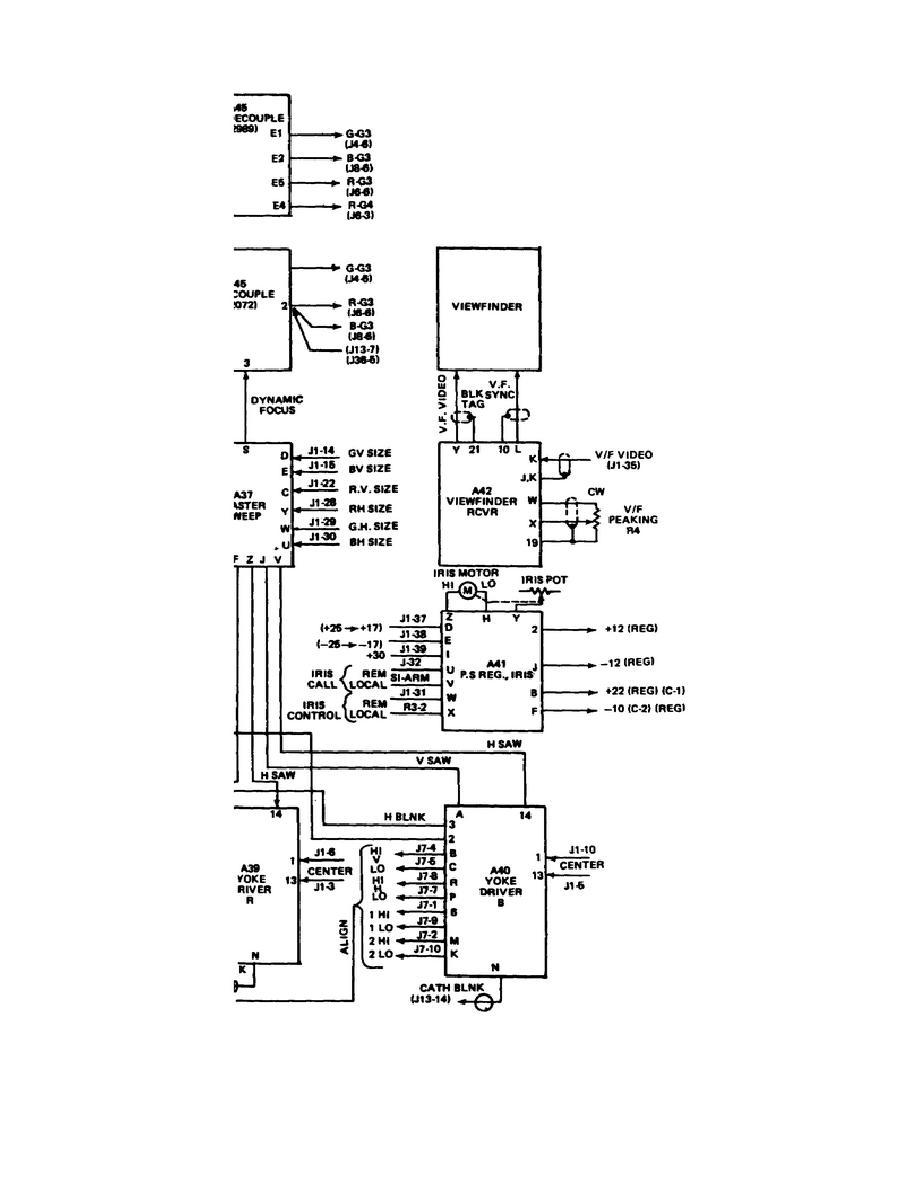 Figure 3-2. Foldout block diagram of camera head, Continued