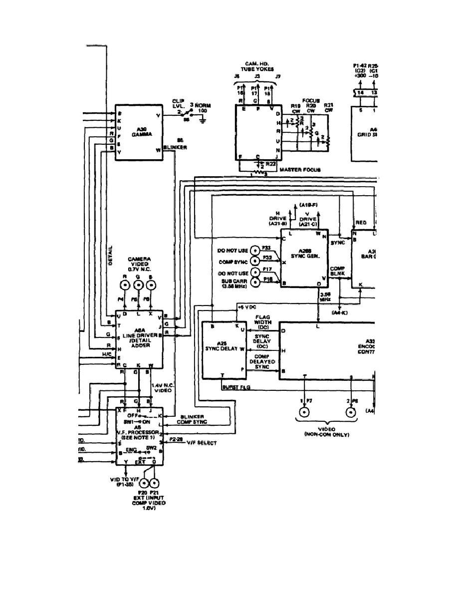 medium resolution of foldout block diagram of camera control unit cont ss060050041