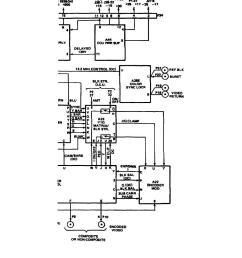 figure 3 3 foldout block diagram of camera control  [ 918 x 1188 Pixel ]