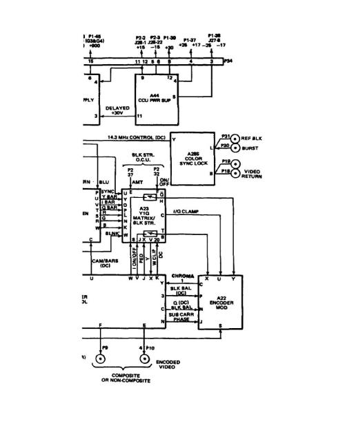small resolution of figure 3 3 foldout block diagram of camera control