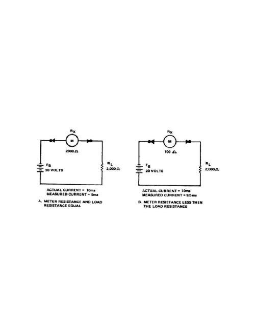small resolution of  2 ammeters which are designed to measure several ranges of current use a