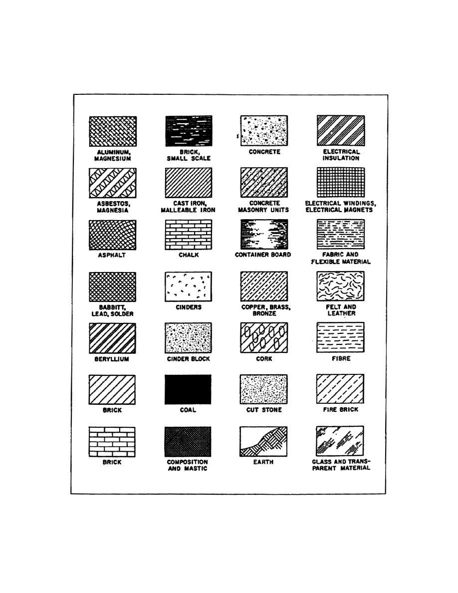 Figure 1-4. Architectural symbols