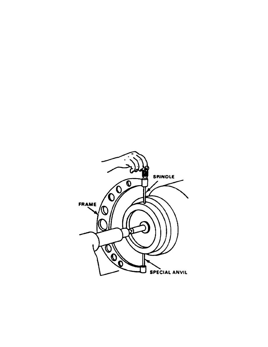 Figure 12. Checking Diameter of A Pulley