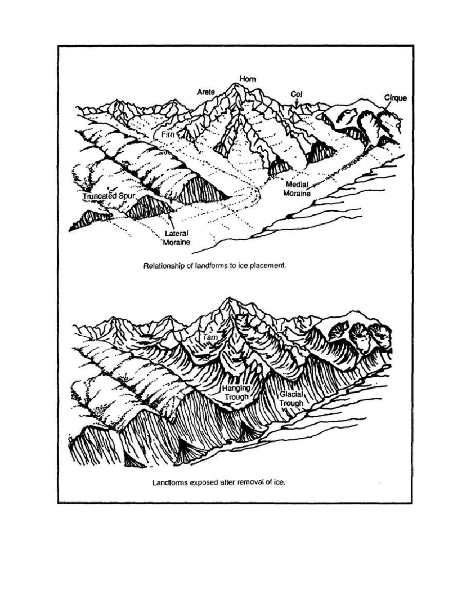 Figure 2-15. Area of alpine glaciation