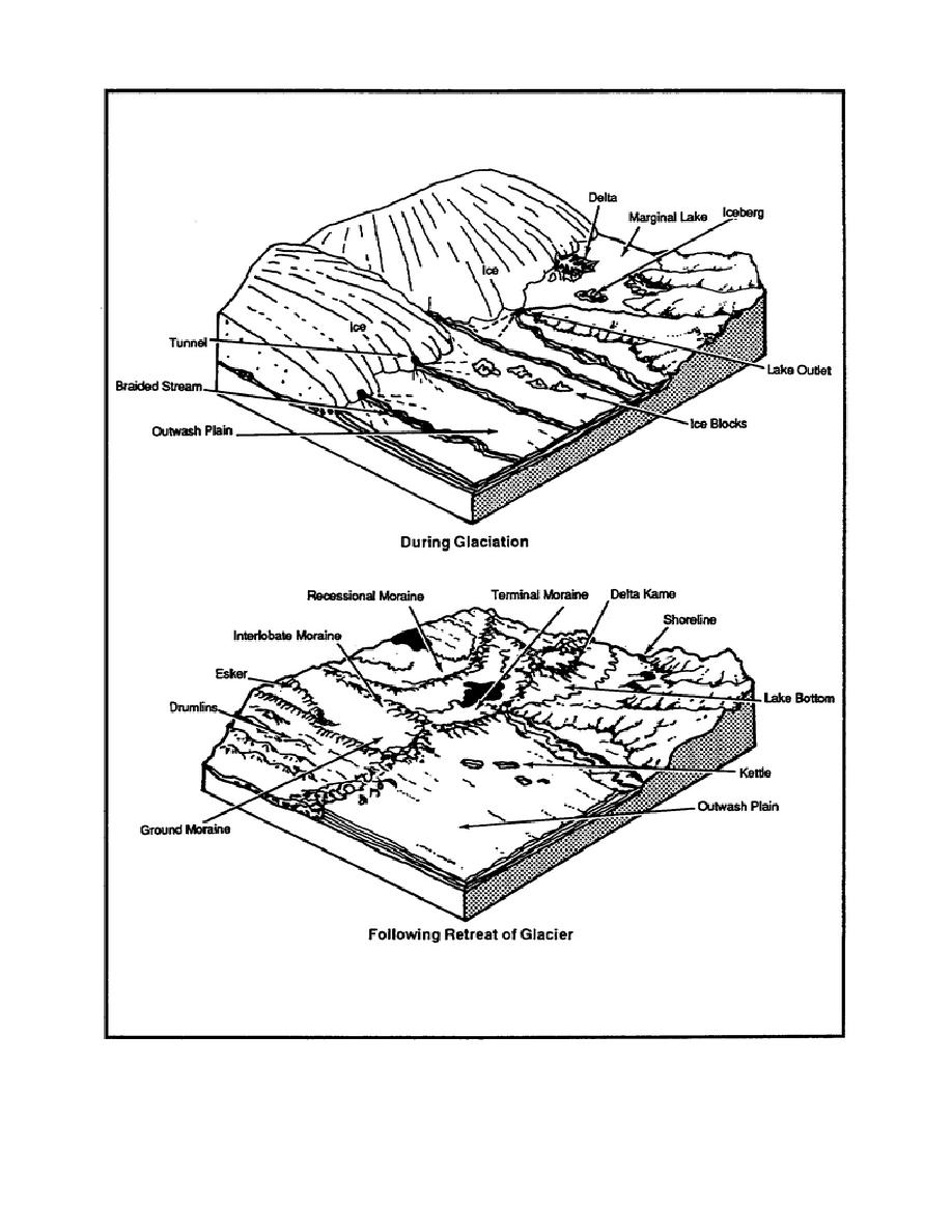 Figure 2-19. Depositional features associated with