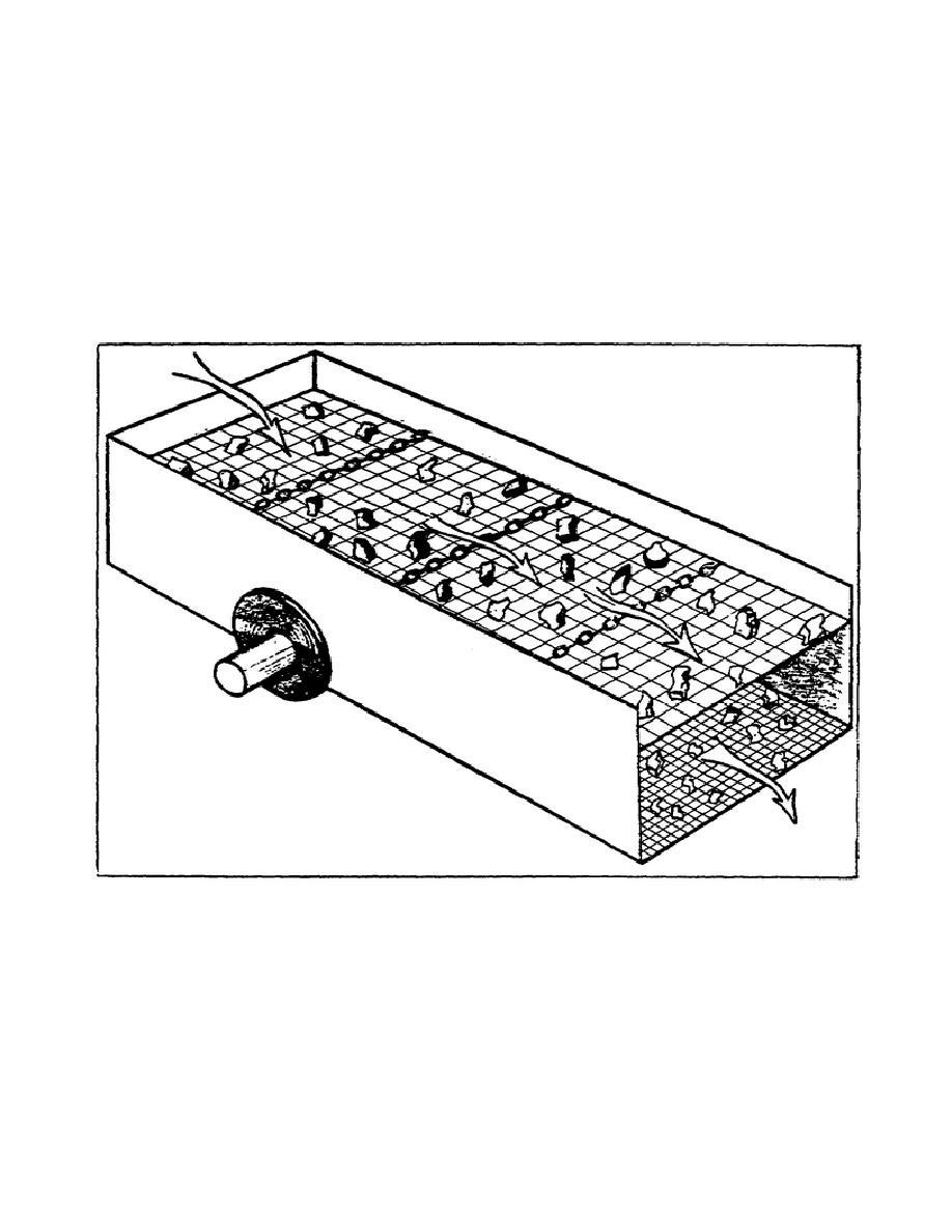 Figure 4. Damming