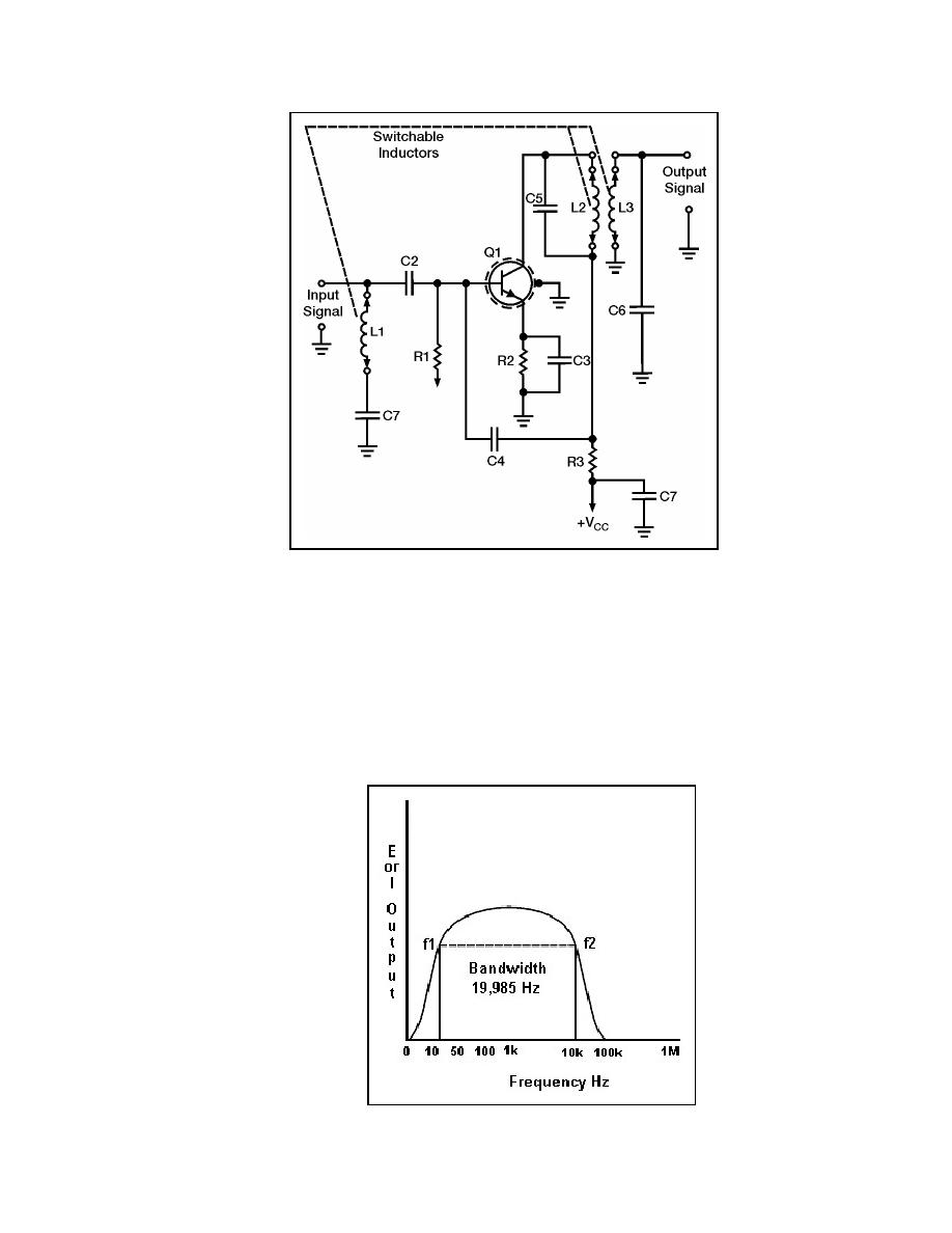 Figure 6-19. Typical RF Amplifier for VHF Television Receiver