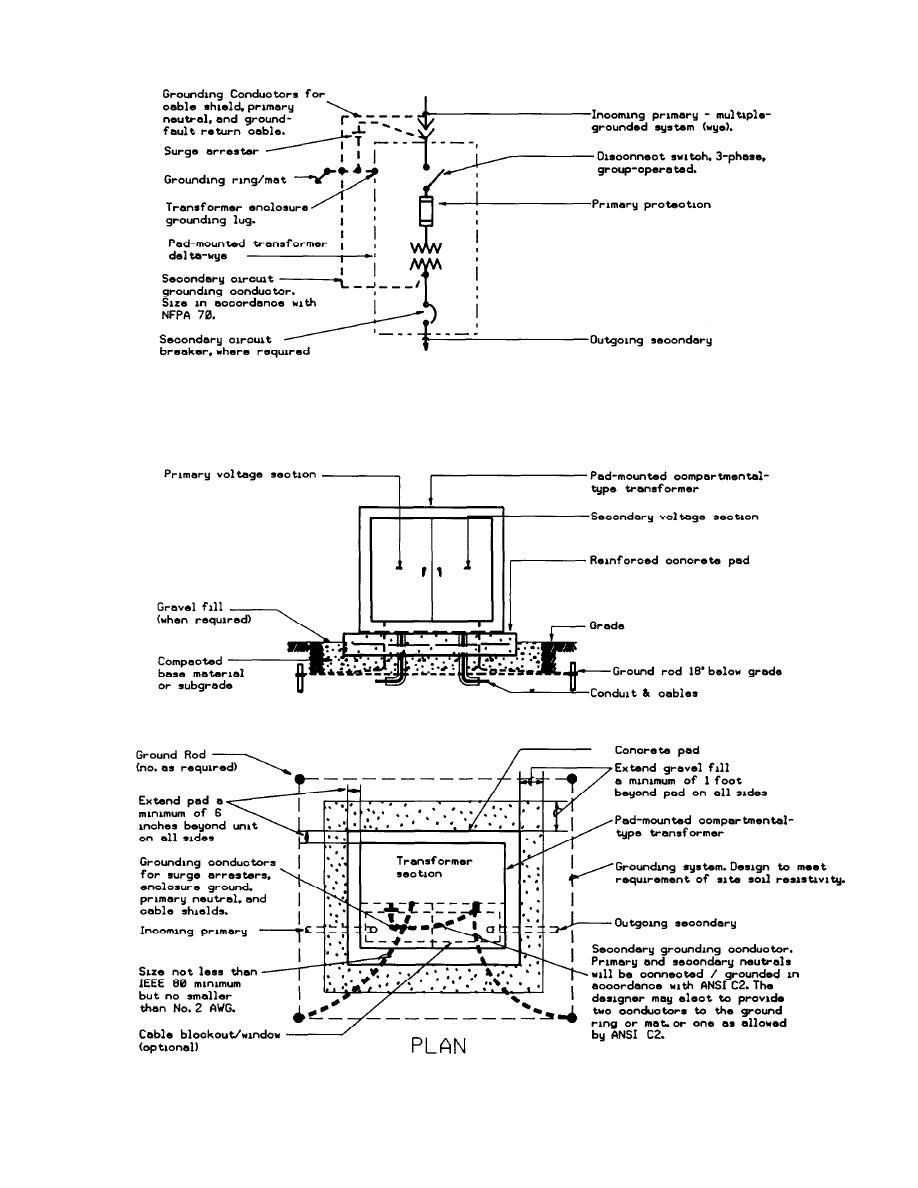 medium resolution of padmount transformer wiring diagram rh langitduwur netlib re high voltage transformer wiring diagram pad mount transformer