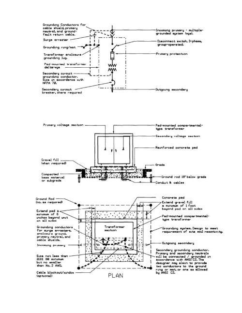 small resolution of padmount transformer wiring diagram rh langitduwur netlib re high voltage transformer wiring diagram pad mount transformer