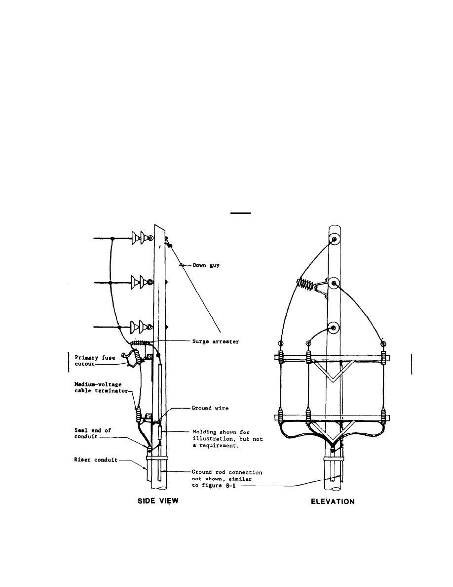 Evinrude Control Box Diagram. Diagrams. AutosMoviles.Com