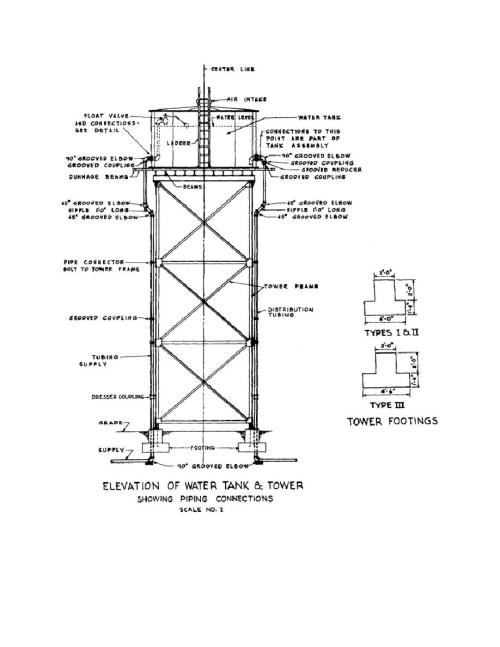 small resolution of typical water tank ad tower detail plumbing diagram