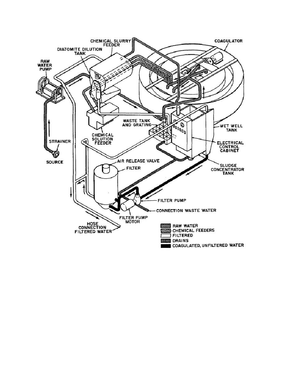 1976 Ford Ranchero Engine Diagram. 1976. Tractor Engine