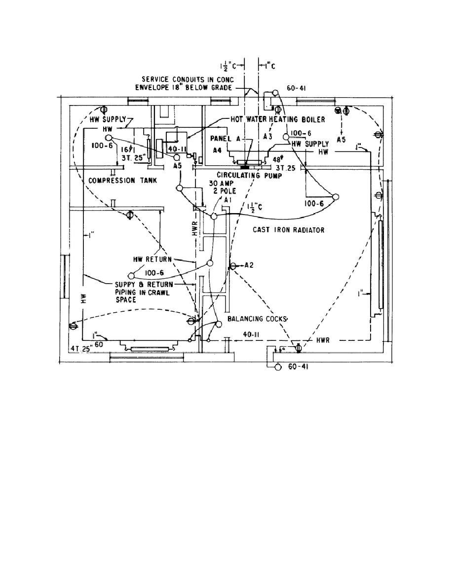 Warm-Air Heating Systems
