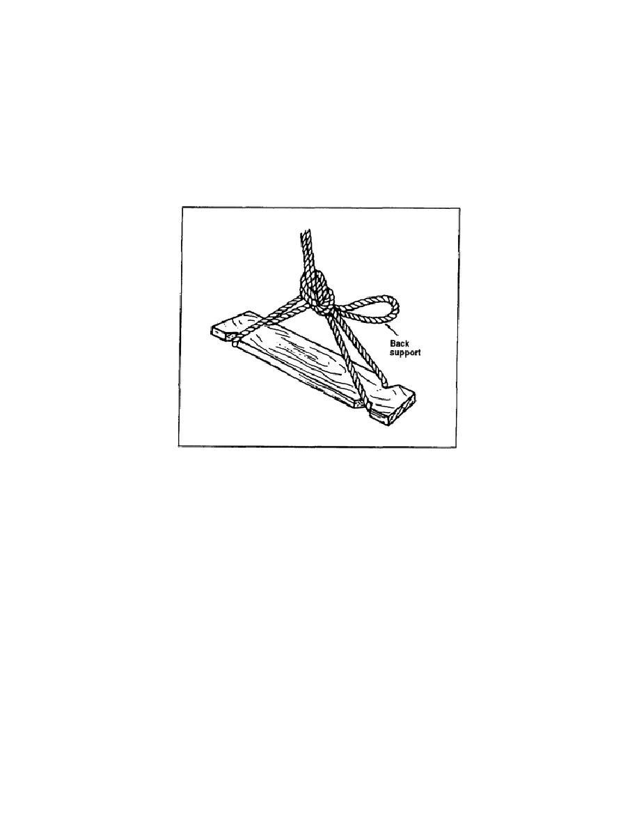 Figure 420 Boatswains chair