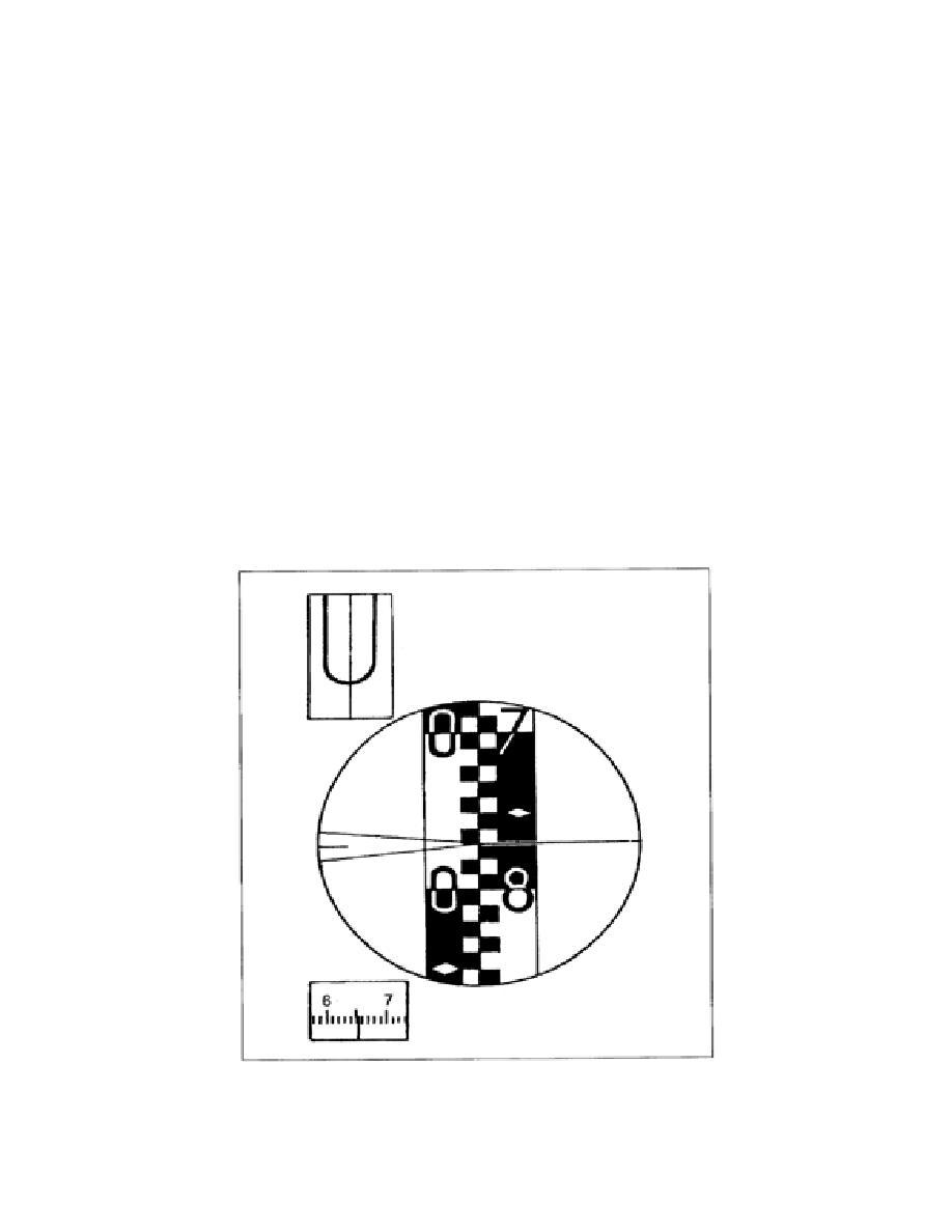 Figure 4-4. Rod Reading