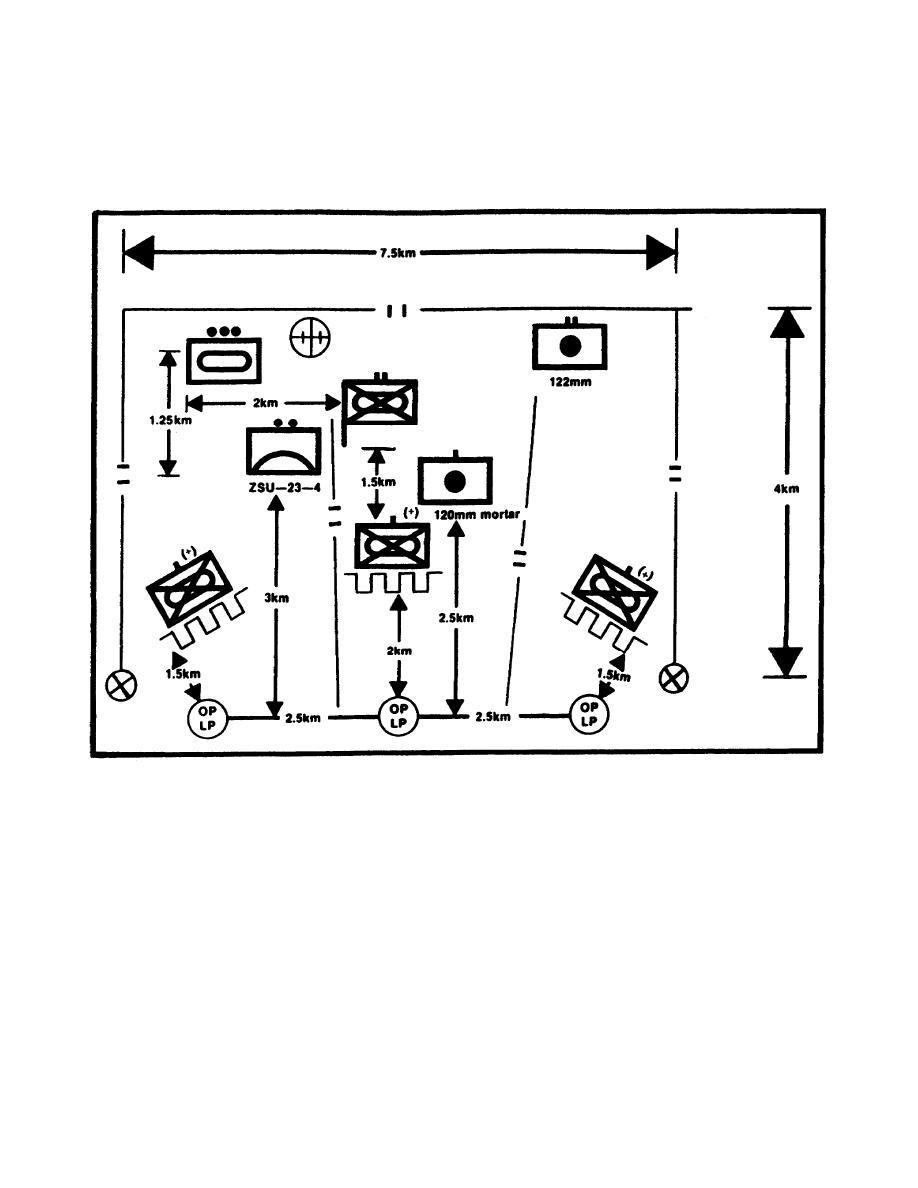 Figure 4-4. Doctrinal template: MRB (BMP) defense.
