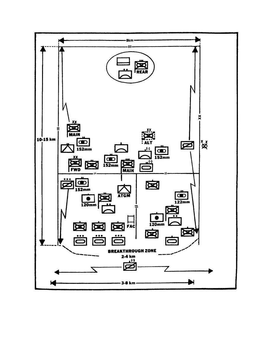 Figure 4-5. Doctrinal template: MRR (BMP) main attack